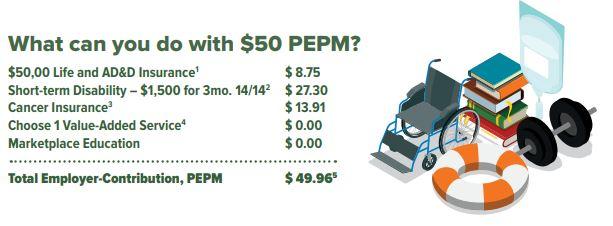 PEPM example